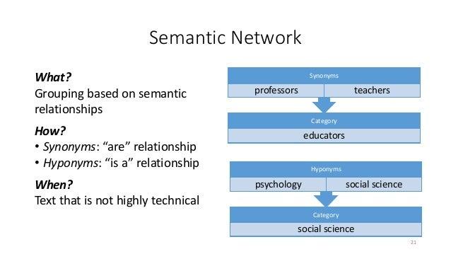 semantic relations