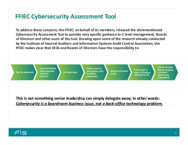 rib cybersecurity