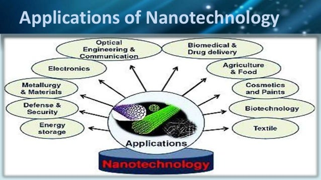 Aerospace Nanotechnology