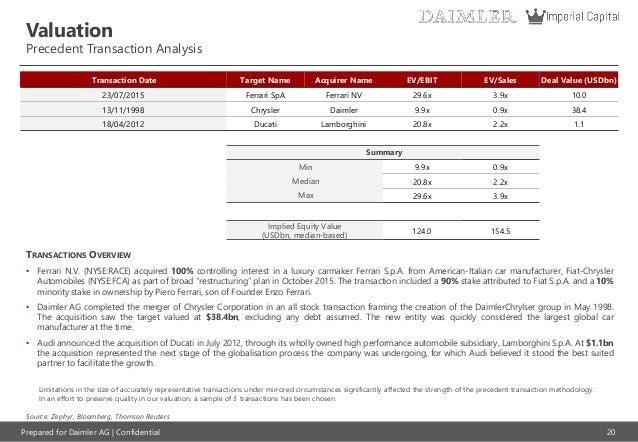 Daimler AG SWOT Analysis
