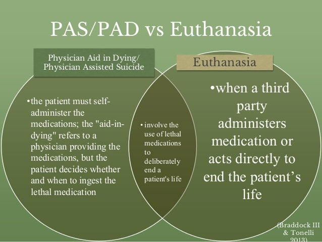 pas vs euthanasia 'death with dignity' or 'assisted suicide' whether or not americans support doctors helping terminally ill patients to voluntarily end their lives.