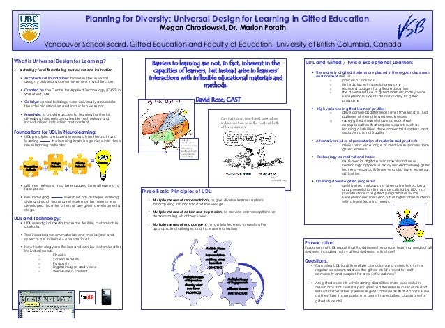 Planning for Diversity: Universal Design for Learning in Gifted Education Megan Chrostowski, Dr. Marion Porath Vancouver S...