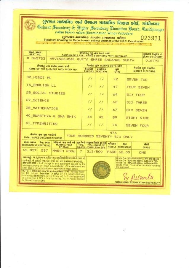 HSC Mark Sheet