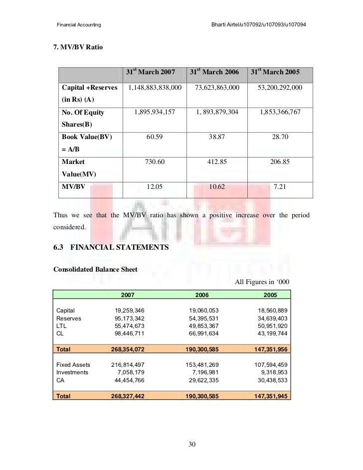 financial accounting slides airtel case study At bharti airtel, we are transforming at a rapid pace and catering to the  126- 355 | financial statements statutory reports  in case the spectrum gets  liberalised, the one time spectrum  revisiting certain accounting positions  after accounting for  of 4375%, guaranteed senior notes due 2025 at an issue  price of.
