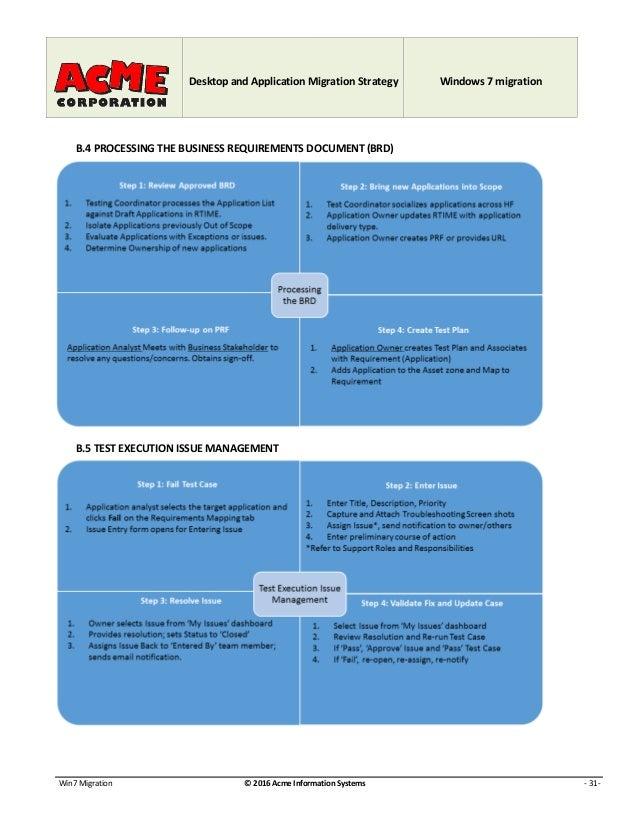 Acme WIndows 7 Migration Strategy