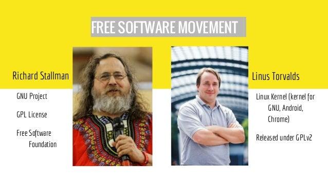 Open Source Software Licenses (for humans) Slide 3