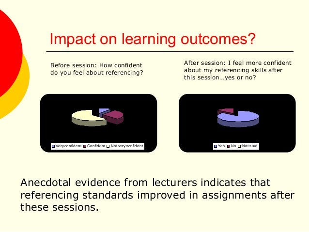 Impact on learning outcomes? 10% 29% 61% Very confident Confident Not very confident 86% 14% 0% Yes No Not sure Before ses...