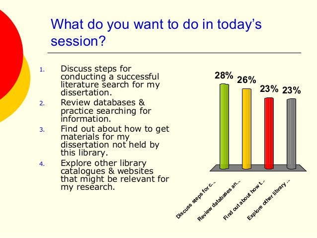 What do you want to do in today's session? Discuss steps forc... R eview databases an... Find outabouthow t... Explore oth...