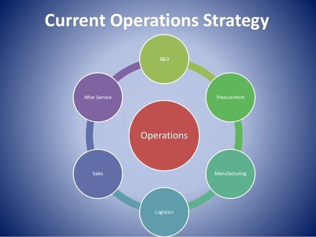 operational strategy Master practical frameworks and tools you can use immediately to craft a business operations strategy to maximize value creation and competitive advantage.