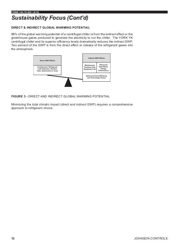 beykengineeringguideg 12 638?cb=1451358512 be_yk_engineeringguide_g york yk chiller wiring diagram at soozxer.org