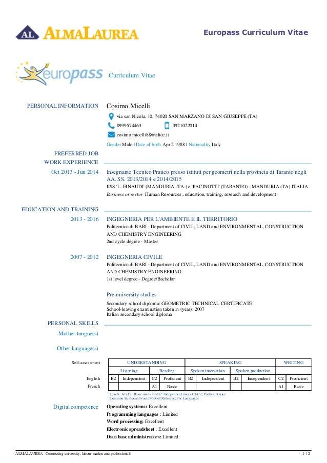 curriculum europass in inglese