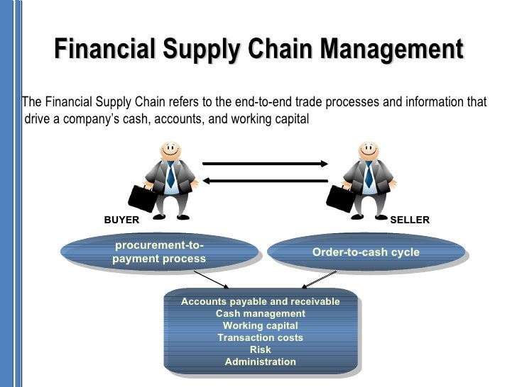 a description of supply chain management as a broad focused management Evolving sustainability in supply chain department of supply chain management eli broad college of evolving sustainability in supply chain management.