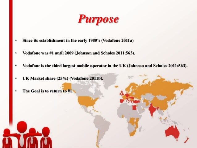 Vodafone value chain analysis