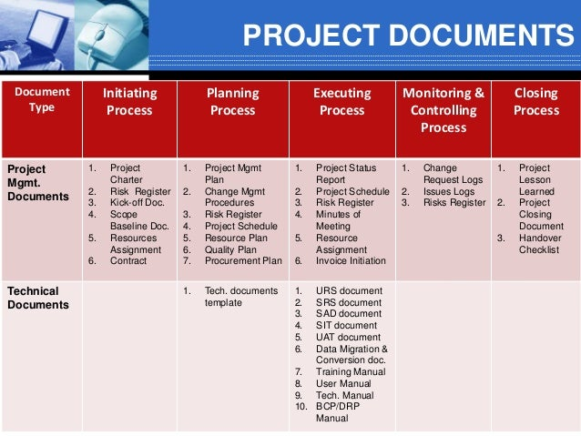 project design documentation form What is it this is a two-part planning form for a project the project design: overview summarizes the project's key features, and the project design: student.