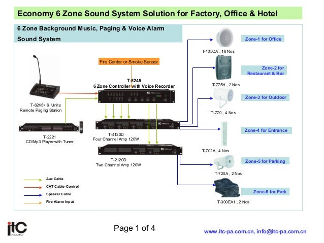 6 Zone Music Amp Paging Sound System