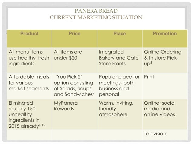 panera bread objectives Panera bread new york (ap) — panera ceo ron schaich realizes that ordering at his chain can be chaotic first, the bakery cafe's customers are given a buzzer that lets them know when their food.