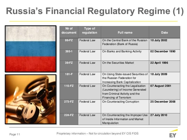 Page 11 Russia's Financial Regulatory Regime (1) № of document Type of regulation Full name Date 86-FZ Federal Law On the ...