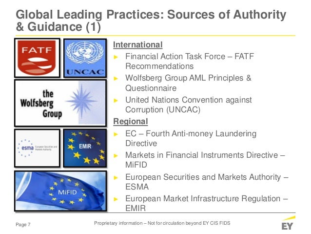 Page 7 International ► Financial Action Task Force – FATF Recommendations ► Wolfsberg Group AML Principles & Questionnaire...