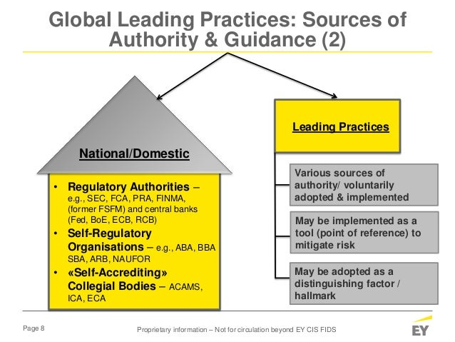 Page 8 Global Leading Practices: Sources of Authority & Guidance (2) National/Domestic • Regulatory Authorities – e.g., SE...