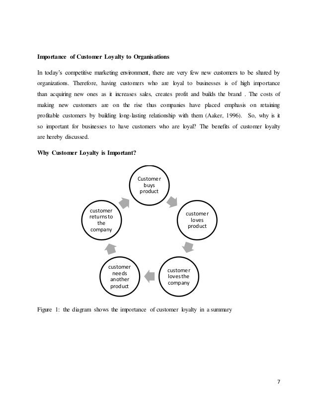 customer loyalty tis essay  kotler et al 2008 7