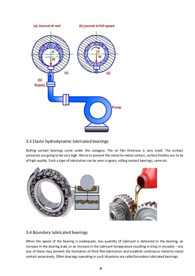 types of hydrostatic bearing pdf