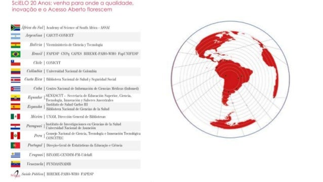 Abel L Packer - Evolução da Rede SciELO Slide 2