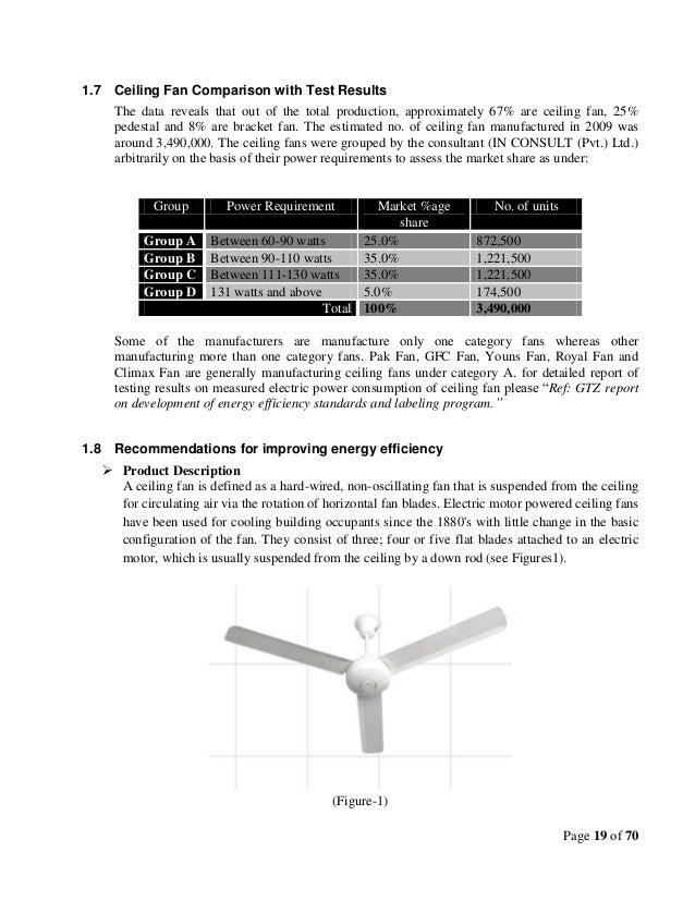 19 Page Of 70 1 7 Ceiling Fan