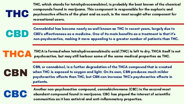 THC THC, which stands for tetrahydrocannabinol, is probably the best known of the chemical compounds found in marijuana. T...