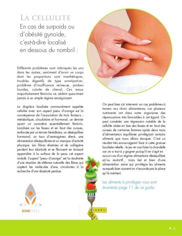 guide to wellness slimming 0315s. Black Bedroom Furniture Sets. Home Design Ideas