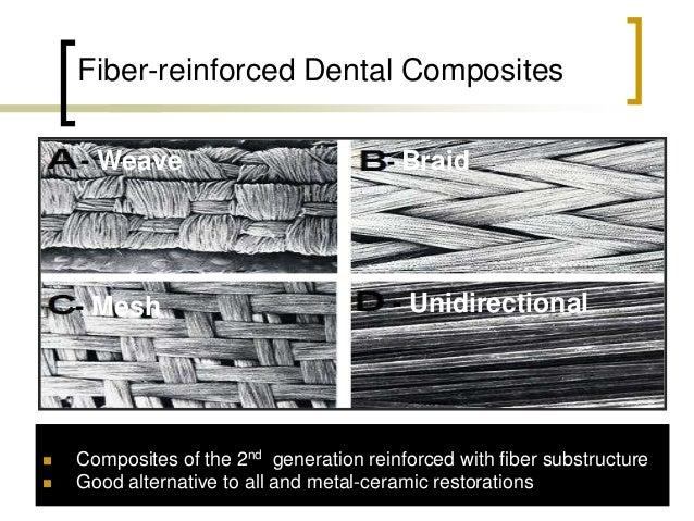 Dental applications of FRC 1. FRC endodontic post 2. Reinforcing denture bases 3. Implant frameworks 4. Bases of orthodont...