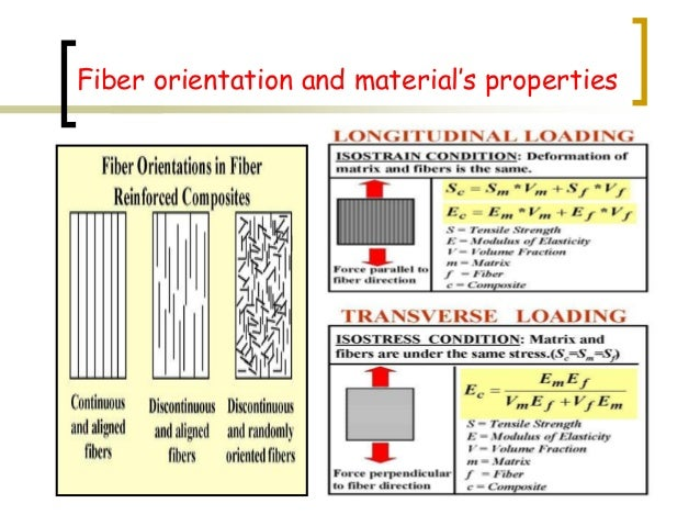 Different types of fibers ManufacturerFiber architectureFiber typeCommercial Product A. Pre-impregnated, dental laboratory...