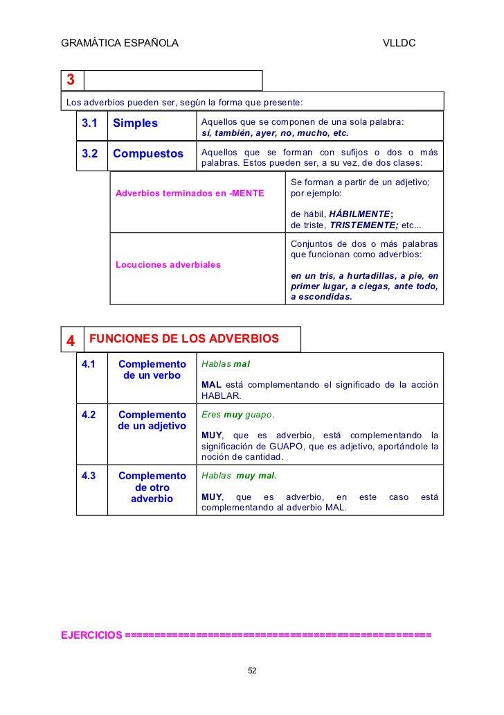 GRAMÁTICA ESPAÑOLA                                                        VLLDC3Los adverbios pueden ser, según la forma q...