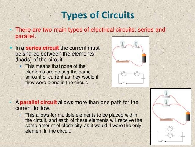 Concepts in Electric Circuits - Leka lt