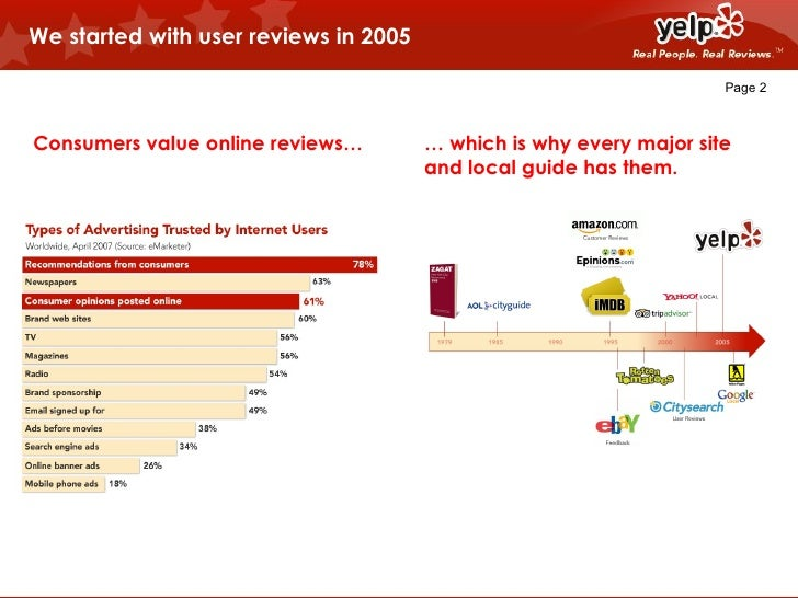 """""""Managing User-Generated Reviews"""" - Jed Nachman (Yelp) - 2009 AIM Conference Slide 2"""