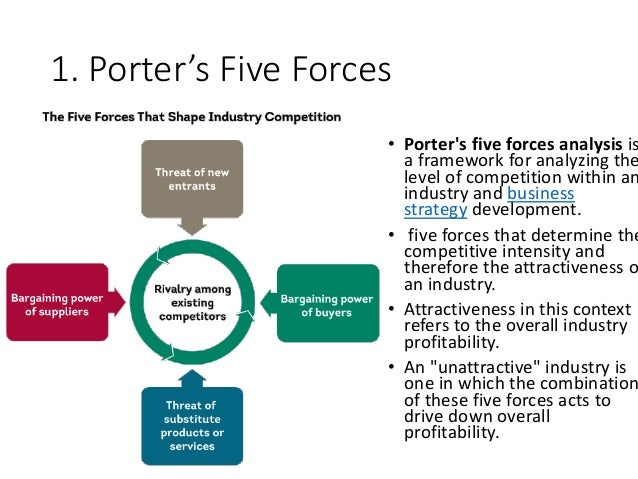 porter s five forces analysis of the airline industry in malaysia The us airline industry is dominated by four major airlines, namely, united, american, delta and southwest in recent years, the us airline industry has.