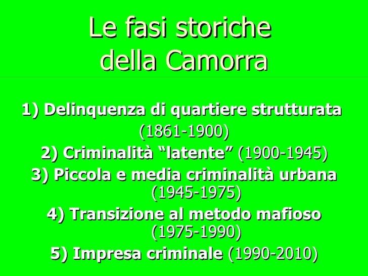 """Le fasi storiche         della Camorra1) Delinquenza di quartiere strutturata               (1861-1900)  2) Criminalità """"l..."""