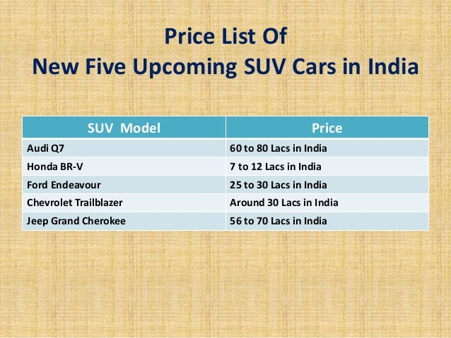 Amazing Upcoming SUV Cars In India - Audi cars in india price list 2016