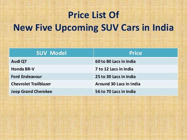 Price List ...  sc 1 st  SlideShare & 5 Amazing Upcoming SUV Cars In India 2015-2016 markmcfarlin.com