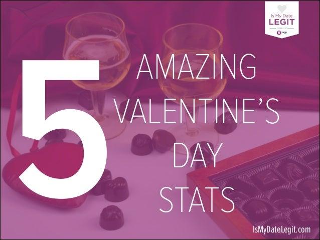 5  AMAZING VALENTINE'S DAY STATS IsMyDateLegit.com