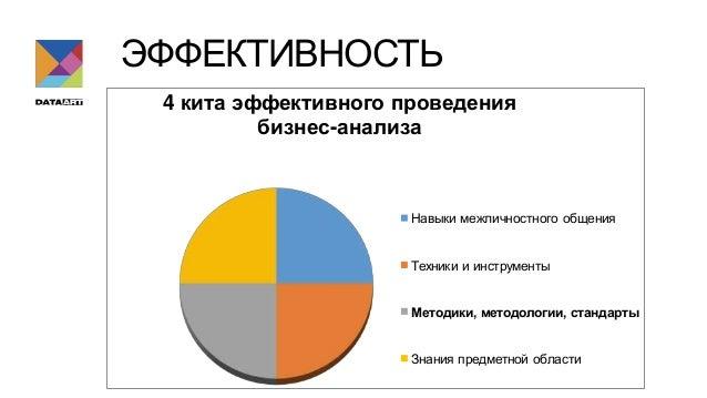 Сертификация аналитика в украине сертификация геодезического оборудования