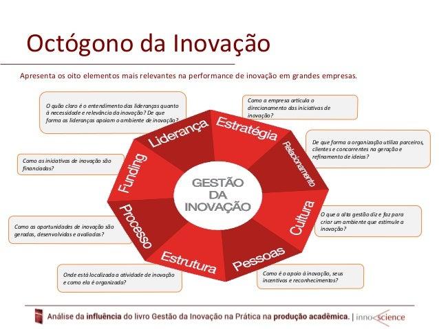 Outras  Ferramentas  do  Livro  Novidade  da  Idéia  Resultado  Esperado  BAIXO  MÉDIO  ALTO  ALTA  MÉDIA  BAIXA  INVENÇÃO...
