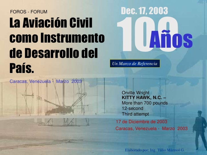 ENERO  2003<br />1<br />Orville Wright <br />KITTY HAWK, N.C. –<br />More than 700 pounds<br />12-second <br />Third attem...