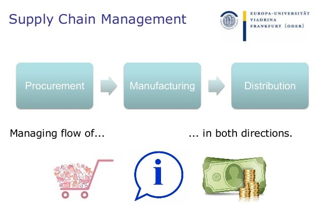 supply chain of the iphone 4 Supply chain management is an important subject for global businesses and small businesses alike  and suddenly there was no market for your iphone 5 cases.