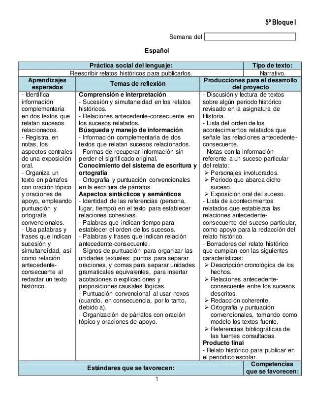 5º Bloque I 1 Semana del Español Práctica social del lenguaje: Tipo de texto: Reescribir relatos históricos para publicarl...