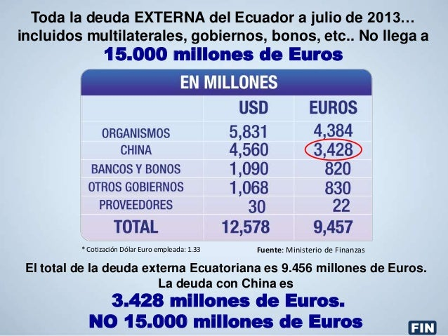 * Cotización Dólar Euro empleada: 1.33 Toda la deuda EXTERNA del Ecuador a julio de 2013… incluidos multilaterales, gobier...