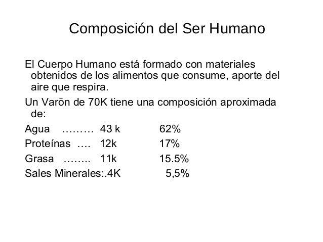 Composición del Ser Humano El Cuerpo Humano está formado con materiales obtenidos de los alimentos que consume, aporte del...