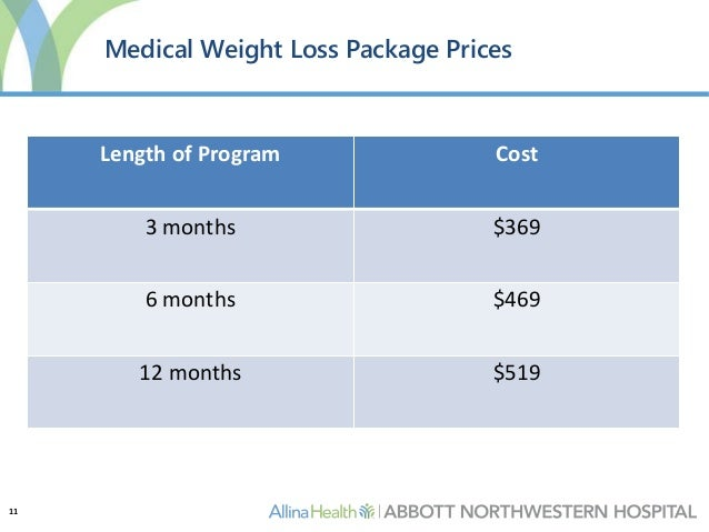 Medically Supervised Weight Loss Programs Covered By ...