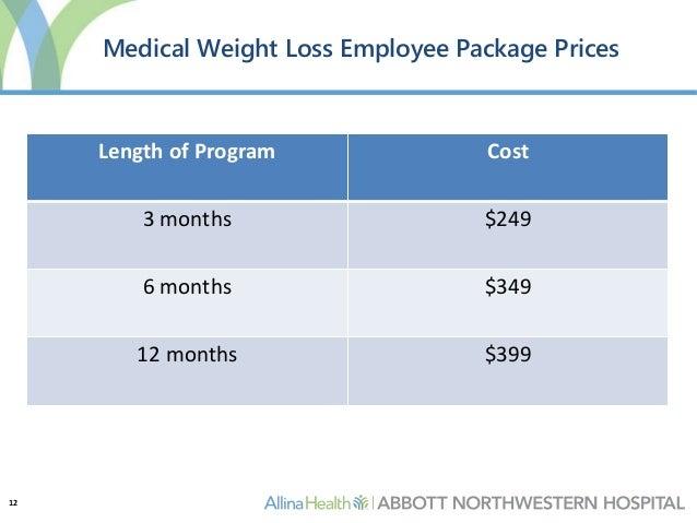 Allina Health Medical Weight Loss Program