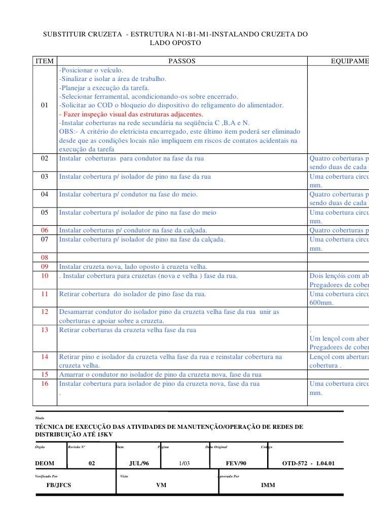 SUBSTITUIR CRUZETA - ESTRUTURA N1-B1-M1-INSTALANDO CRUZETA DO                               LADO OPOSTO  ITEM             ...