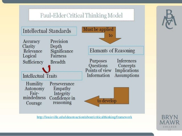 the miniature guide to critical thinking concepts and tools pdf